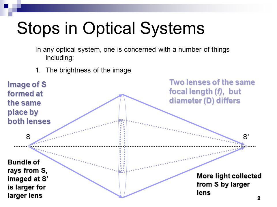 3 Stops in Optical Systems Brightness of the image is determined primarily by the size of the bundle of rays collected by the system (from each object point) Stops can be used to reduce aberrations