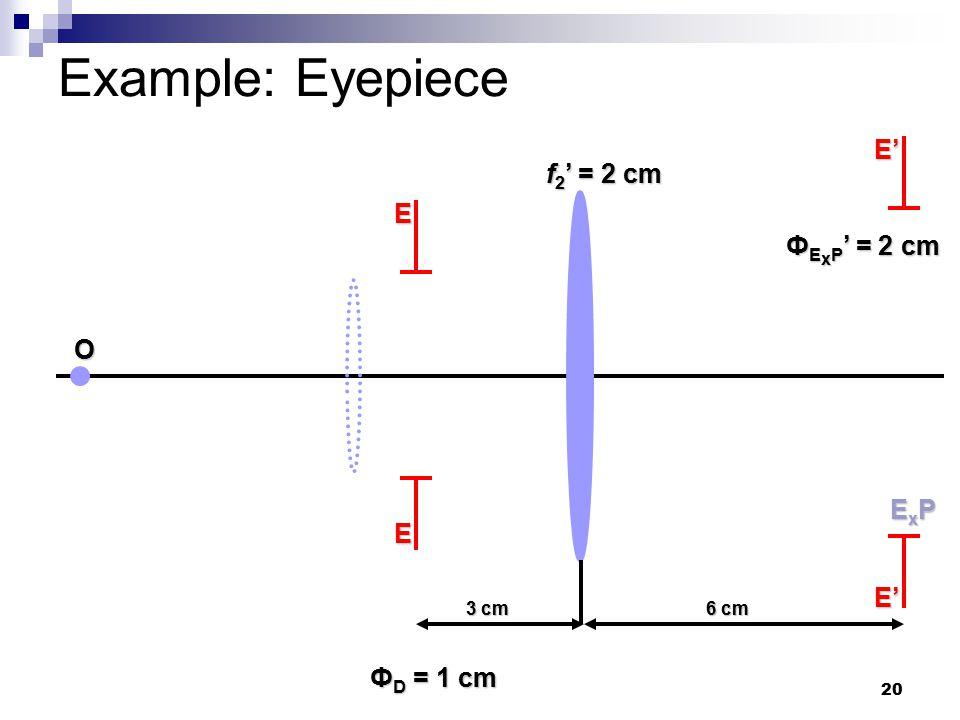 20 Example: Eyepiece E E f 2 ' = 2 cm Ф D = 1 cm 3 cm O Ф E x P ' = 2 cm E' E' 6 cm ExPExPExPExP