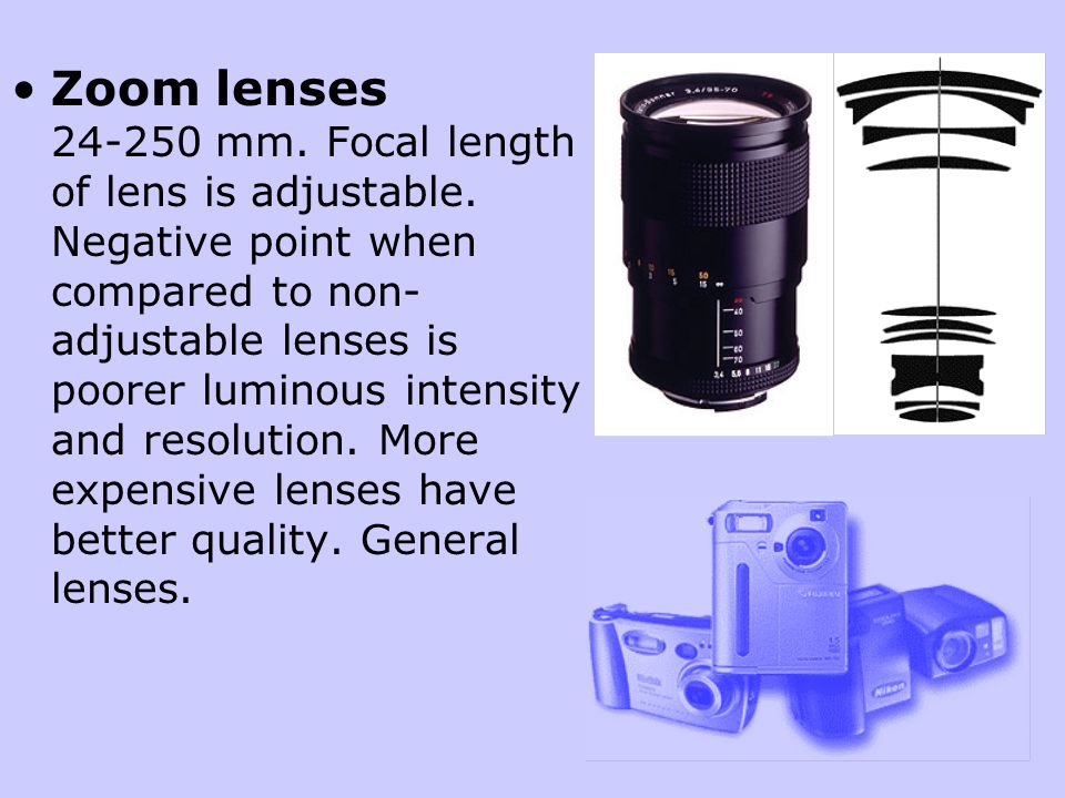 Zoom lenses 24-250 mm. Focal length of lens is adjustable.