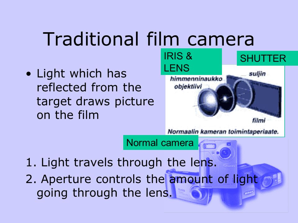 Digital Camera Optical principle same as in film camera Film is replaced with light sensitive CCD-cell (CCD=Charge- coupled device,CMOS)