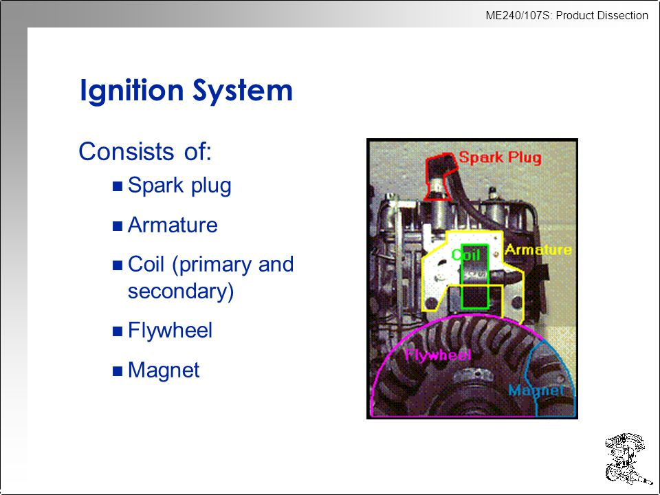 ME240/107S: Product Dissection Ignition System Consists of: n Spark plug n Armature n Coil (primary and secondary) n Flywheel n Magnet