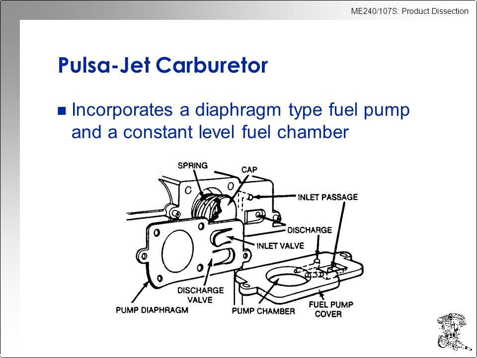 ME240/107S: Product Dissection Pulsa-Jet Carburetor n Incorporates a diaphragm type fuel pump and a constant level fuel chamber