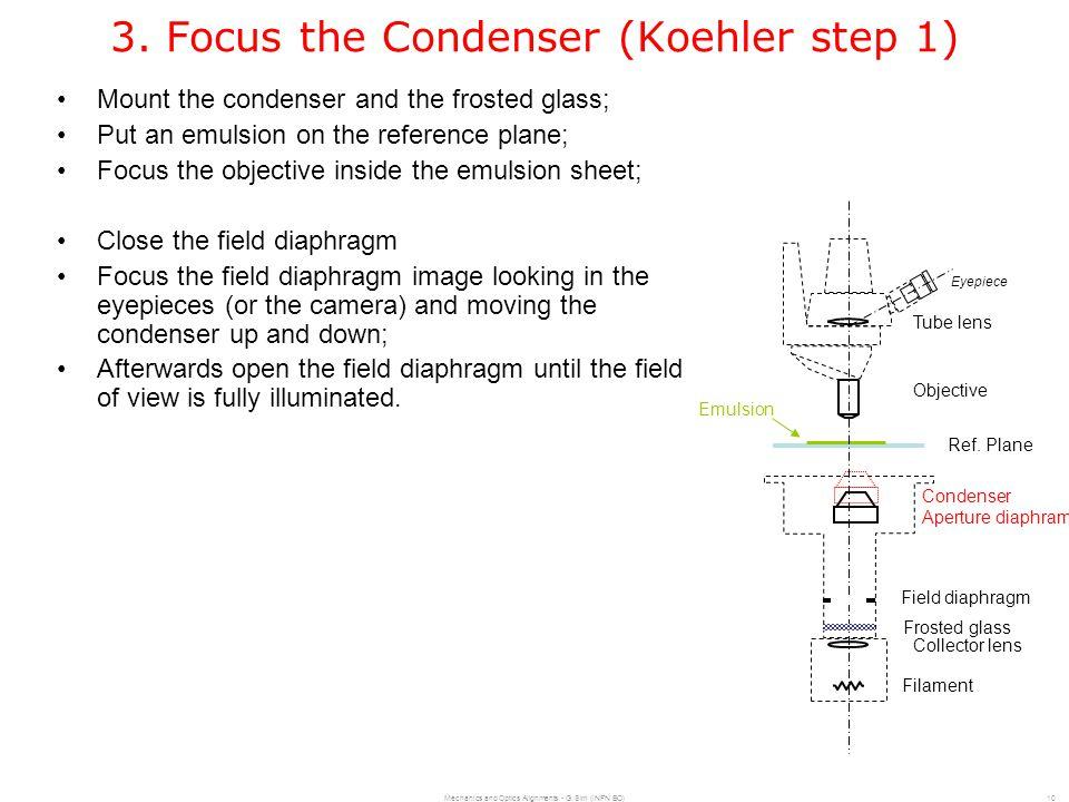 Mechanics and Optics Alignments - G. Sirri (INFN BO)10 3.
