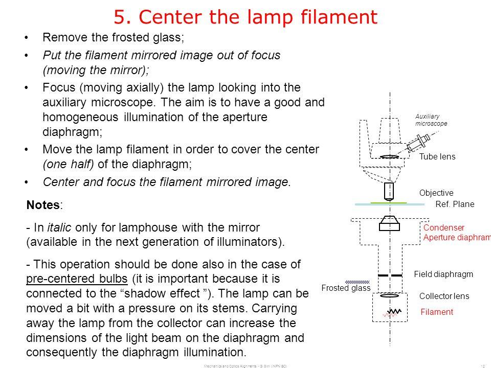 Mechanics and Optics Alignments - G. Sirri (INFN BO)12 5.