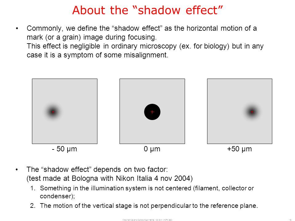 Mechanics and Optics Alignments - G.