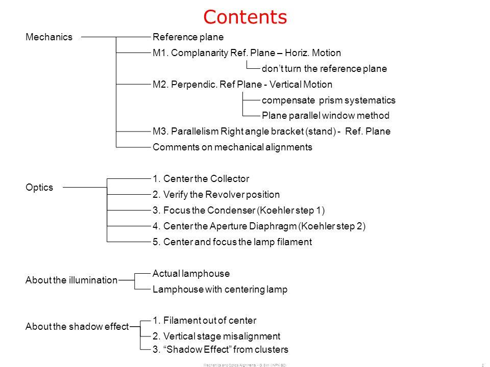 Mechanics and Optics Alignments - G. Sirri (INFN BO)2 Contents MechanicsReference plane M1.