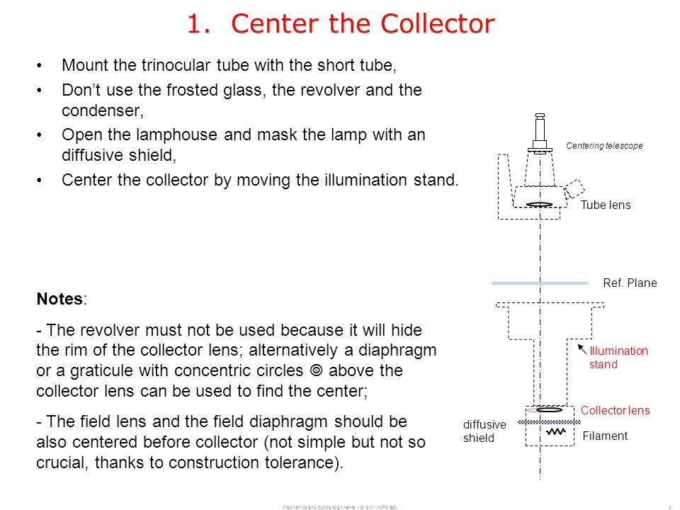 Mechanics and Optics Alignments - G.Sirri (INFN BO)9 2.