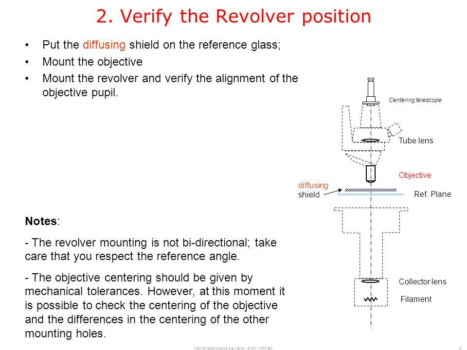 Mechanics and Optics Alignments - G. Sirri (INFN BO)9 2.