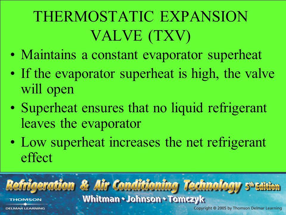 Thermostatic Expansion Valve Evaporator Direction of Refrigerant Flow Liquid Line Transmission Line Thermal Bulb