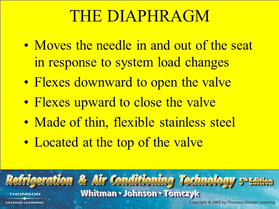Diaphragm Bulb pressure pushes down to open the valve Evaporator pressure pushes up to close the valve Spring pressure pushes up to close the valve