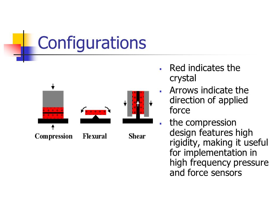 Configurations  Red indicates the crystal  Arrows indicate the direction of applied force  the compression design features high rigidity, making it useful for implementation in high frequency pressure and force sensors