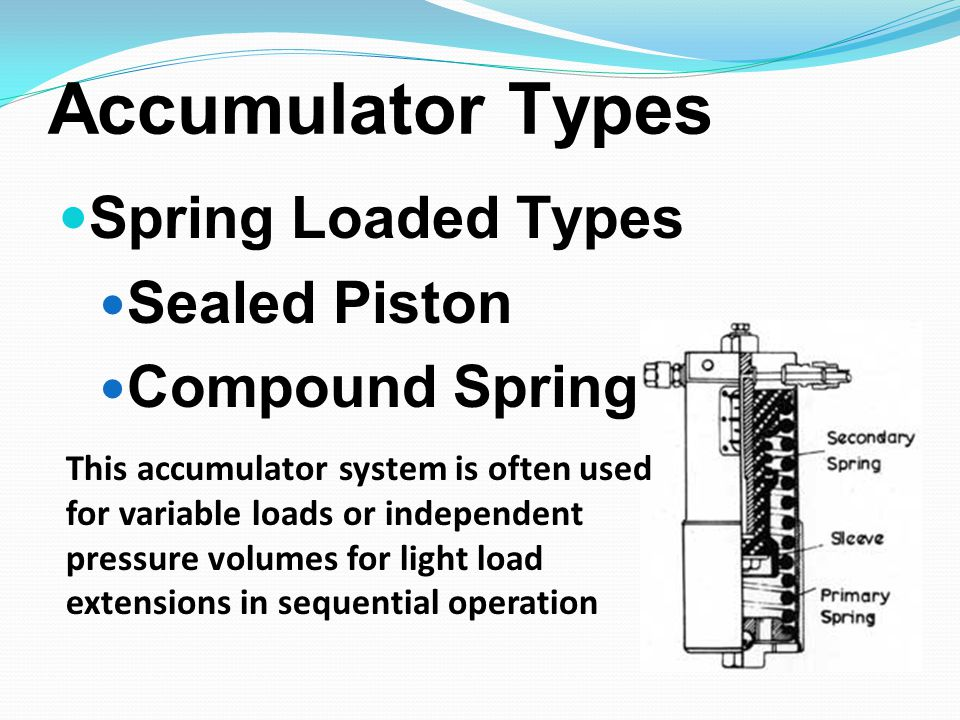 Accumulator Types Spring Loaded Types Sealed Piston Compound Spring Diaphragm The sprung side may be pneumatically boosted