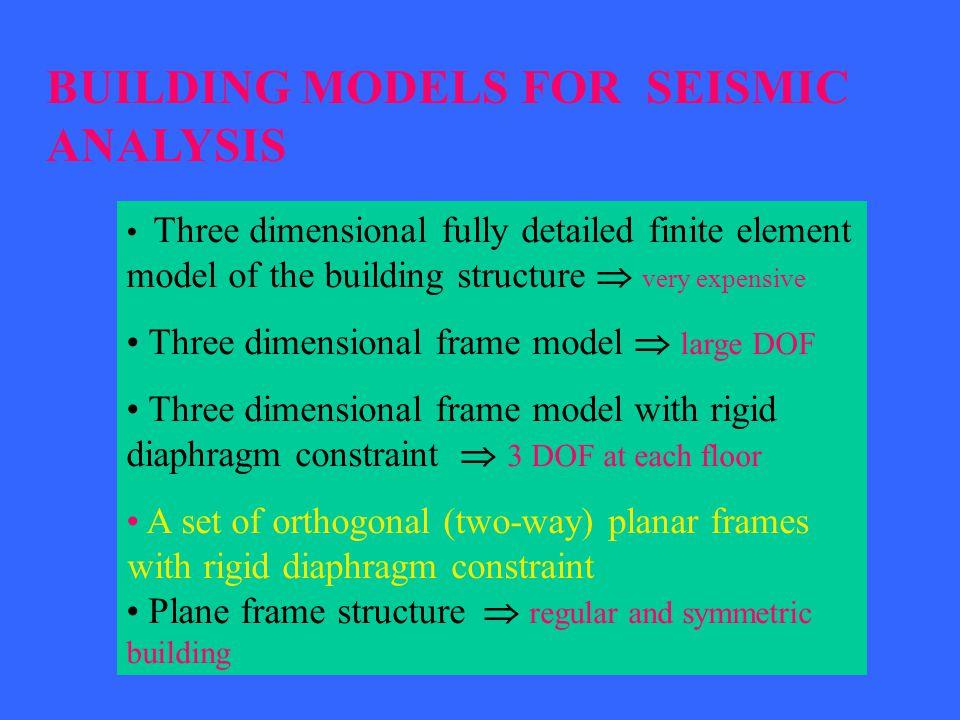 THREE DIMENSIONAL FRAME WITH RIGID DIAPHRAGM CONSTRAINT ASSUMTIONS: 1.
