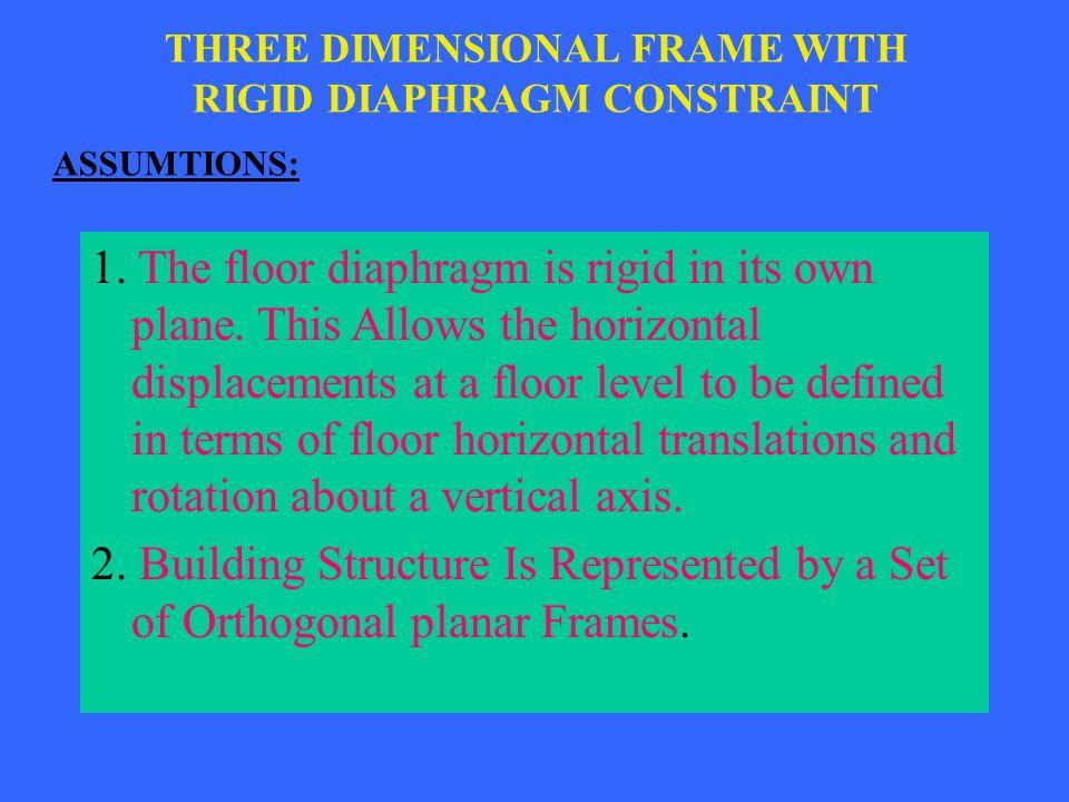 1. RIGID DIAPHRAGM APPROXIMATION 3 DOF at each floor + 3 DOF at each node Mass center