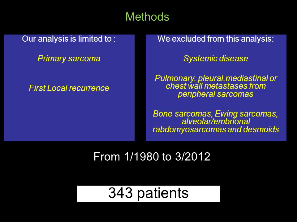 From 1/1980 to 3/2012 Methods Our analysis is limited to : Primary sarcoma First Local recurrence We excluded from this analysis: Systemic disease Pulmonary, pleural,mediastinal or chest wall metastases from peripheral sarcomas Bone sarcomas, Ewing sarcomas, alveolar/embrional rabdomyosarcomas and desmoids 343 patients