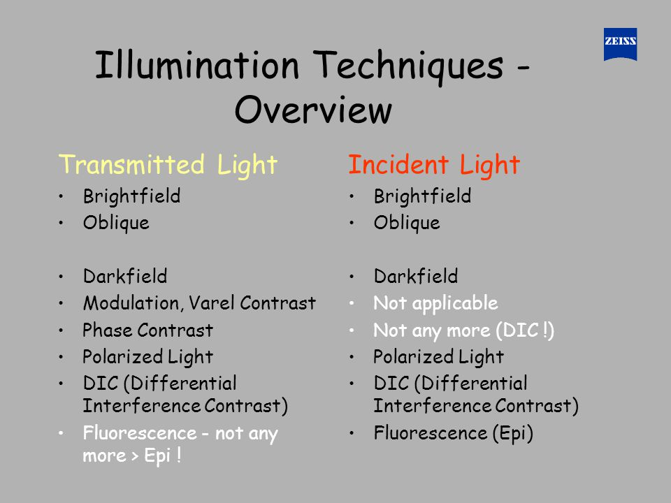 Transmitted Light Brightfield Oblique Darkfield Modulation, Varel Contrast Phase Contrast Polarized Light DIC (Differential Interference Contrast) Fluorescence - not any more > Epi .
