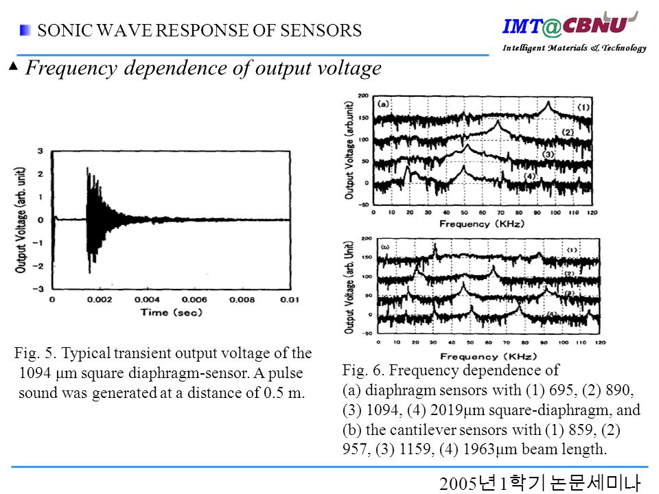 2005 년 1 학기 논문세미나 SONIC WAVE RESPONSE OF SENSORS Fig.