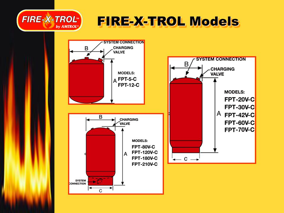 FIRE-X-TROL Models