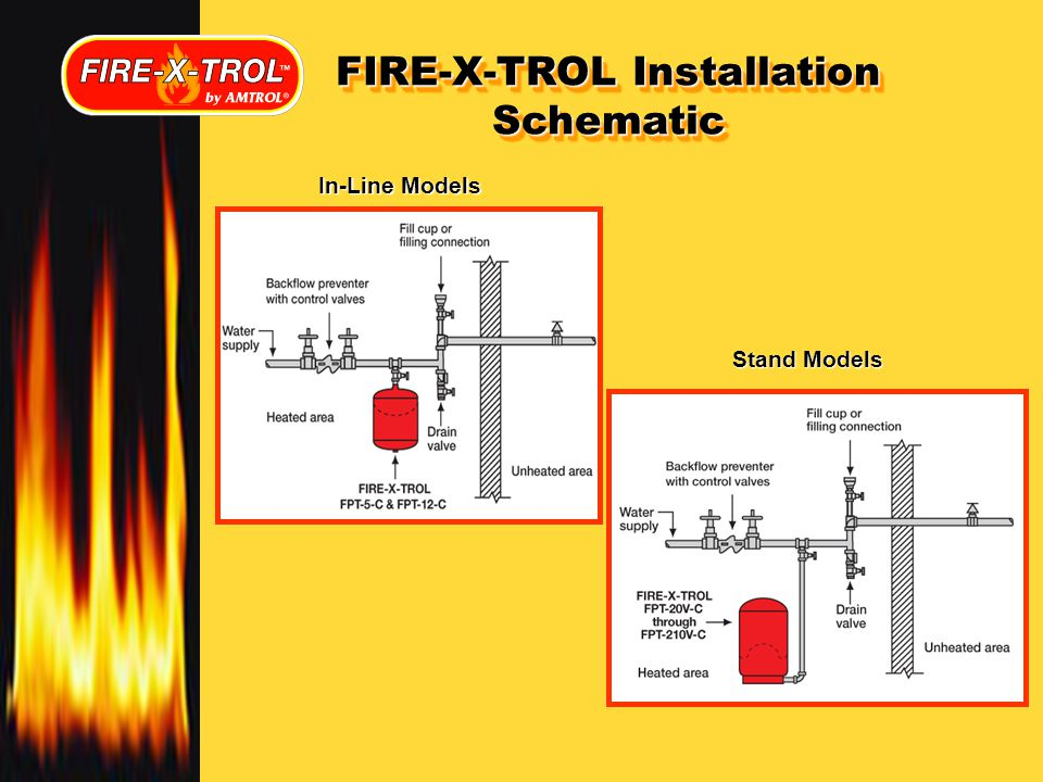 FIRE-X-TROL Installation Schematic In-Line Models Stand Models