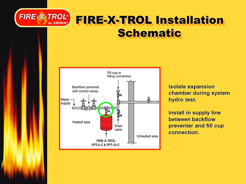 FIRE-X-TROL Installation Schematic Isolate expansion chamber during system hydro test.