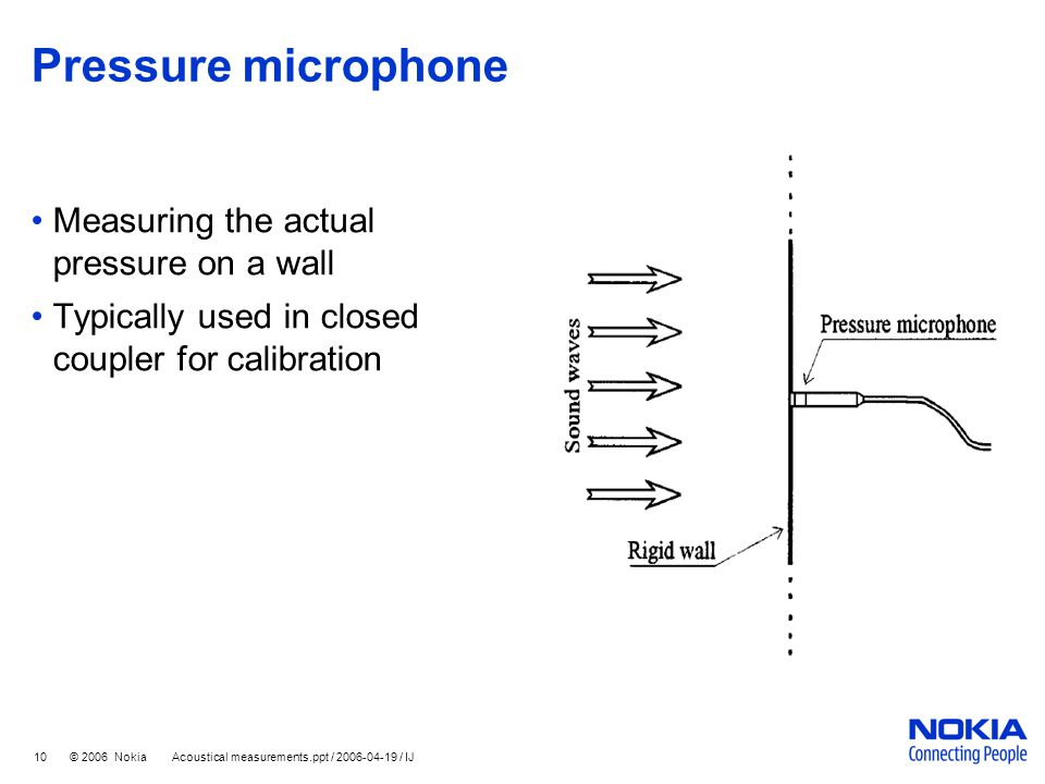 10 © 2006 Nokia Acoustical measurements.ppt / 2006-04-19 / IJ Pressure microphone Measuring the actual pressure on a wall Typically used in closed cou