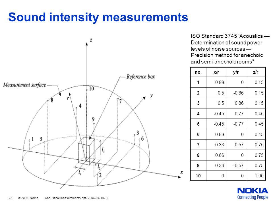 25 © 2006 Nokia Acoustical measurements.ppt / 2006-04-19 / IJ Sound intensity measurements no.x/ry/rz/r 1-0.9900.15 20.5-0.860.15 30.50.860.15 4-0.450