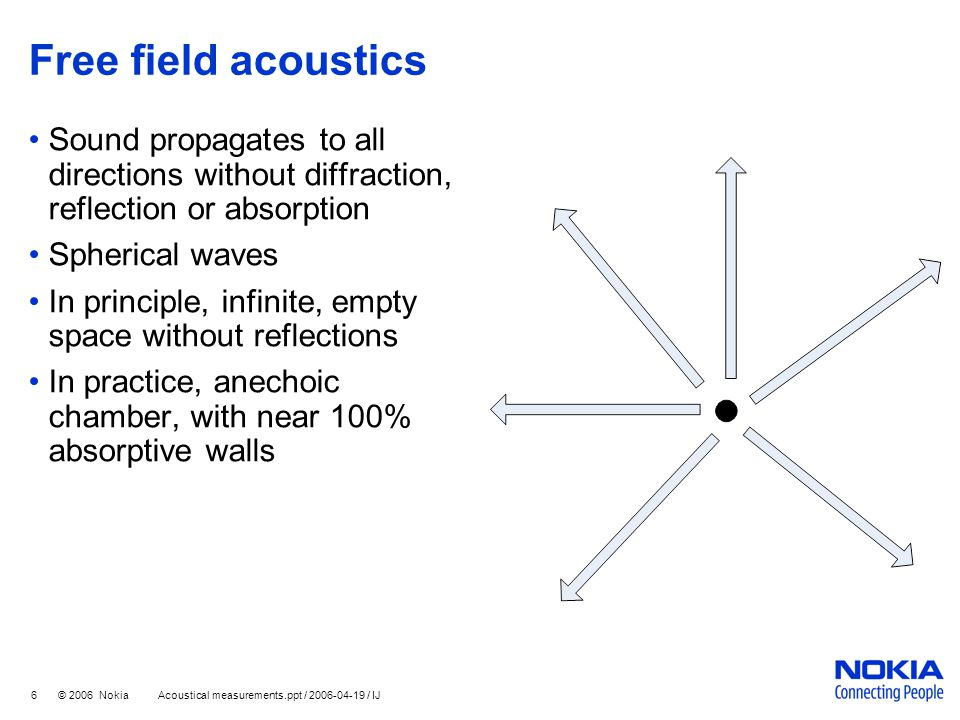 7 © 2006 Nokia Acoustical measurements.ppt / 2006-04-19 / IJ Free field microphone Intended to measure the sound pressure as it existed before the microphone was introduced Microphone pointed to source Microphone tip causes an increase in sound pressure Taken care of by internal acoustical damping to achieve flat frequency response