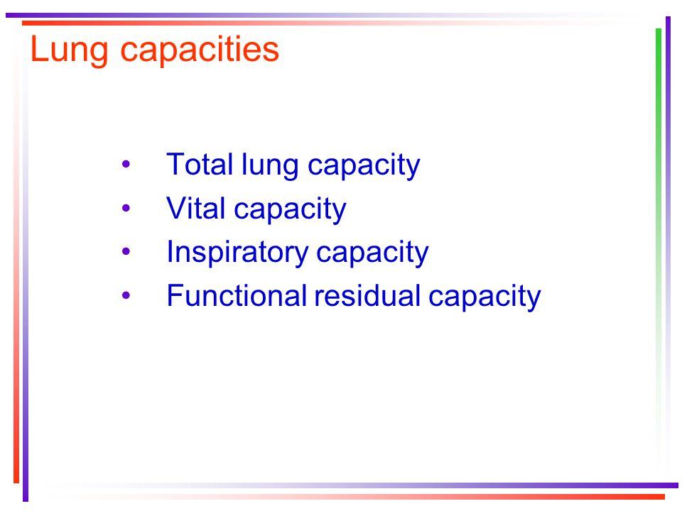 Lung capacities Total lung capacity Vital capacity Inspiratory capacity Functional residual capacity