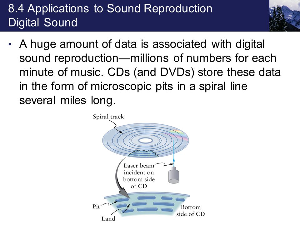 8.4 Applications to Sound Reproduction Digital Sound A huge amount of data is associated with digital sound reproduction—millions of numbers for each minute of music.