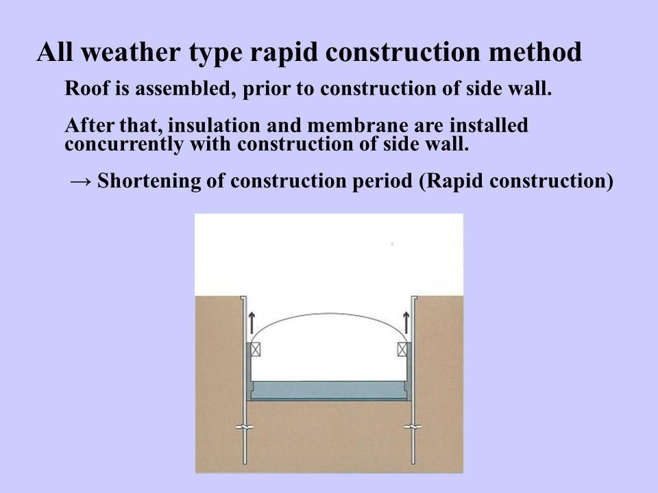 All weather type rapid construction method Roof is assembled, prior to construction of side wall.