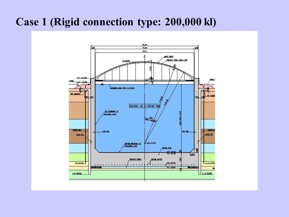 Case 1 (Rigid connection type: 200,000 kl)