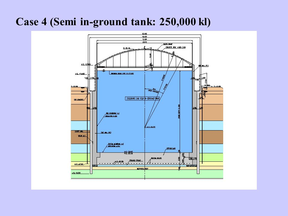 Case 4 (Semi in-ground tank: 250,000 kl)