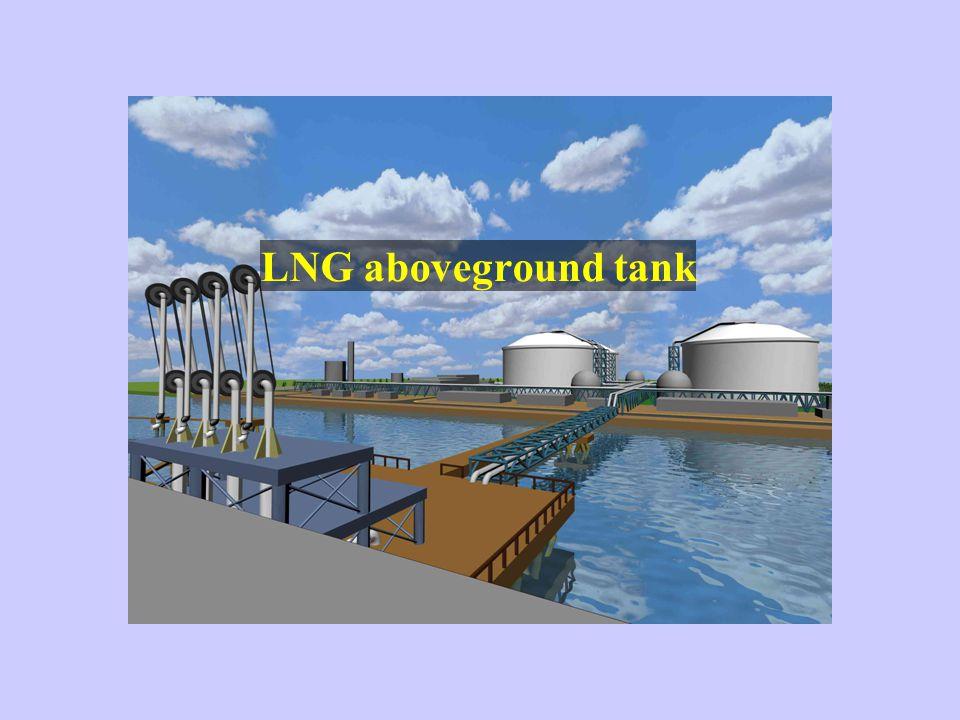 LNG aboveground tank