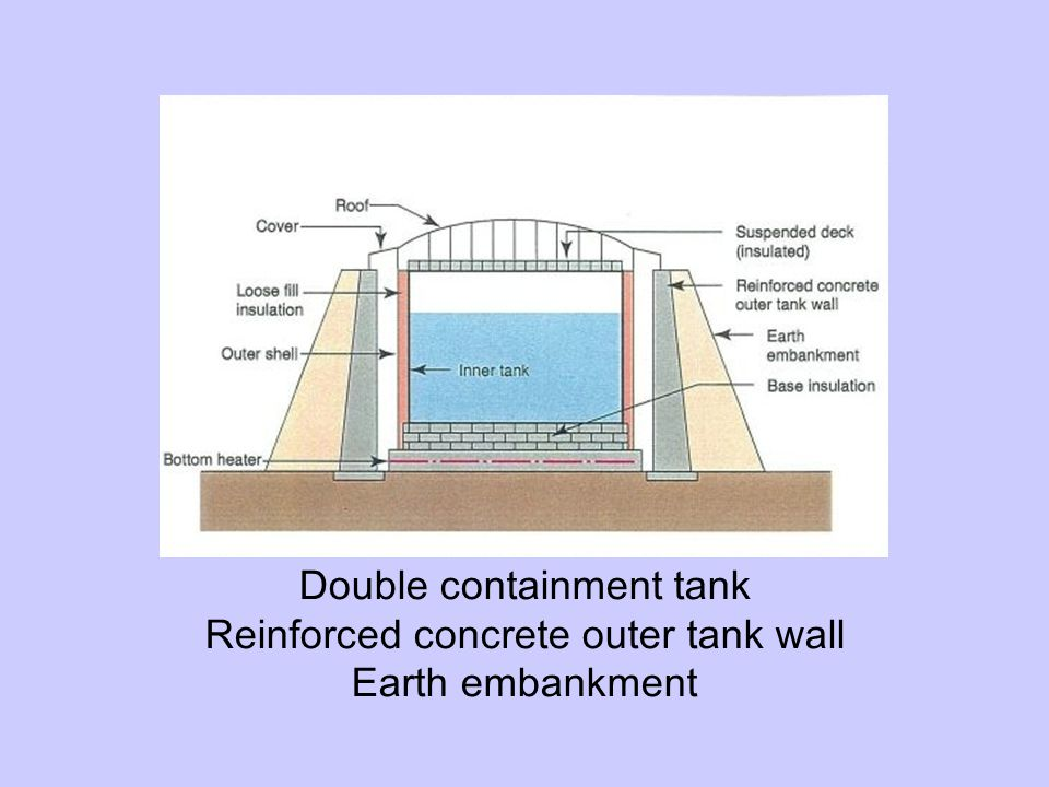 Double containment tank Reinforced concrete outer tank wall Earth embankment
