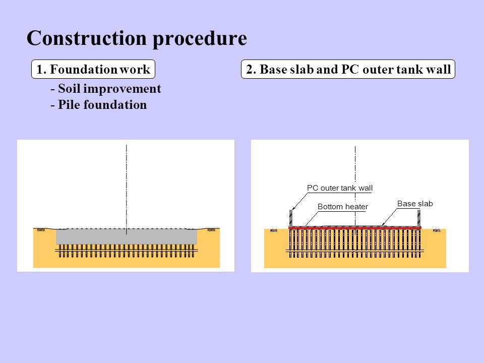 1. Foundation work Construction procedure - Soil improvement - Pile foundation 2.