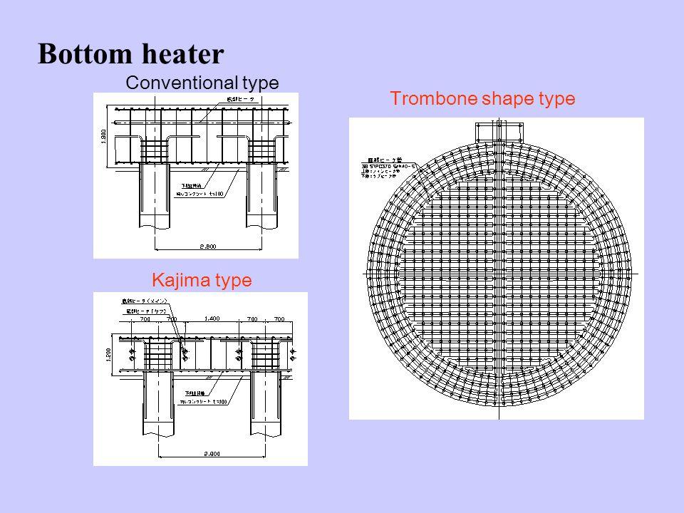 Bottom heater Conventional type Kajima type Trombone shape type