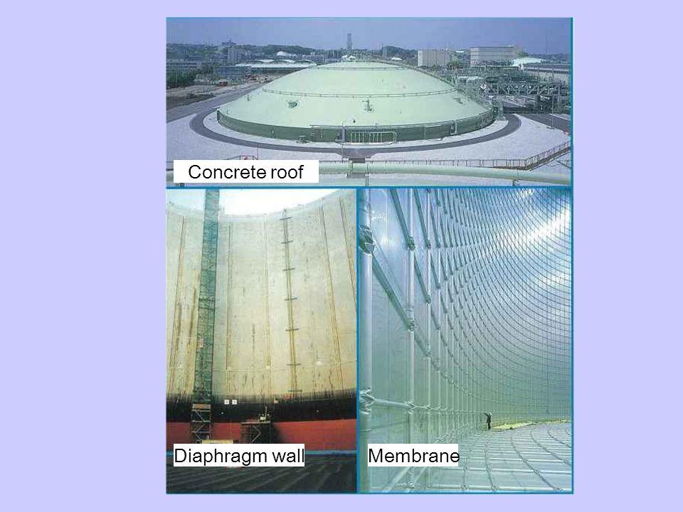 Concrete roof MembraneDiaphragm wall