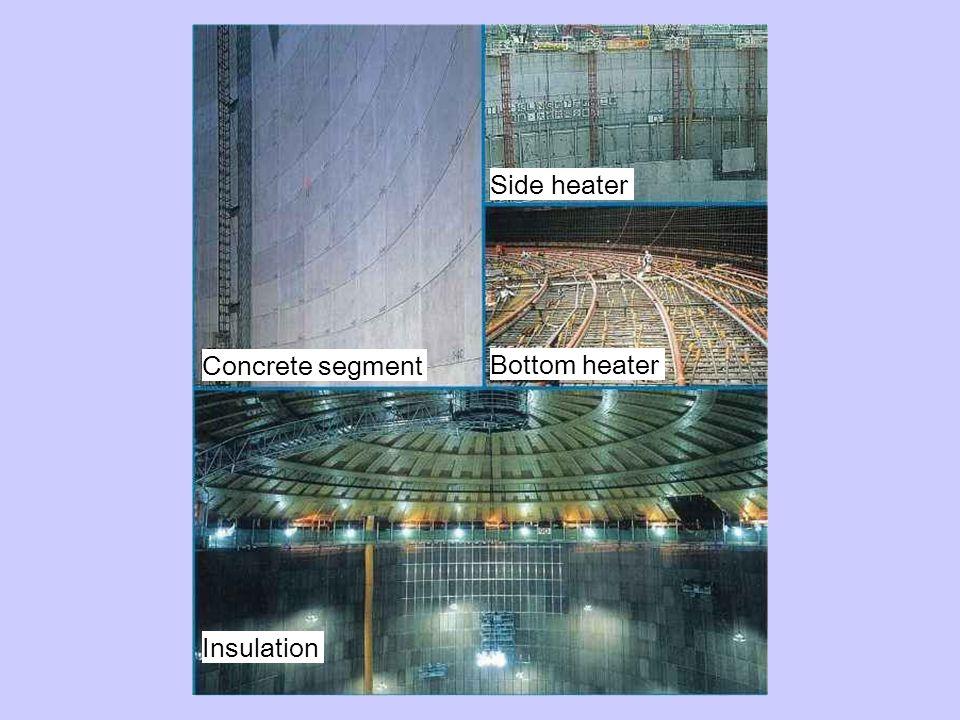 Side heater Insulation Concrete segment Bottom heater
