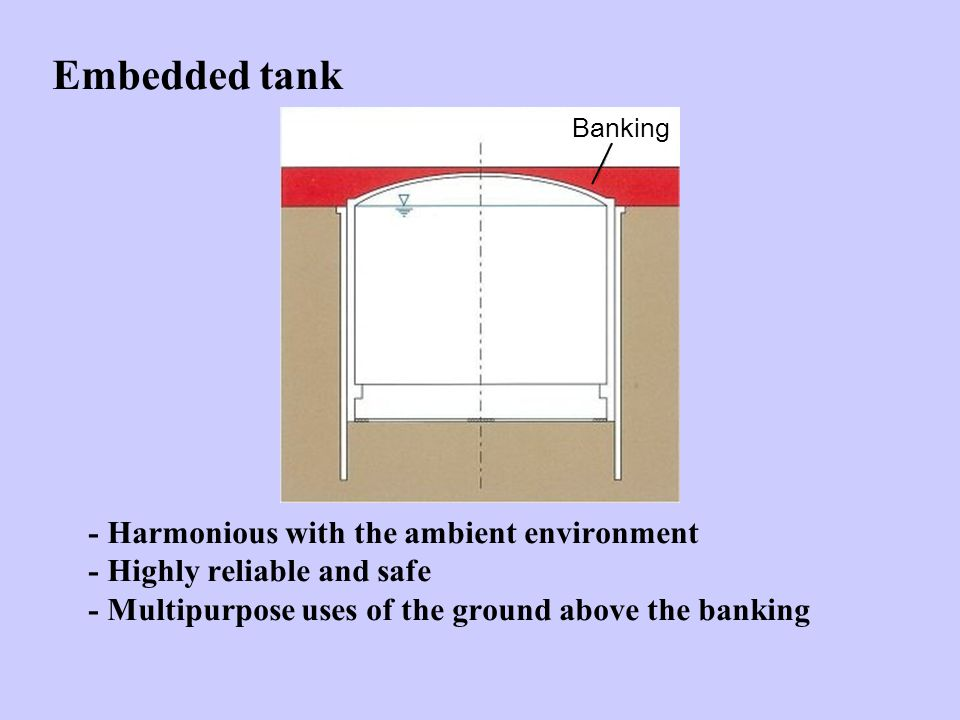 5.PC outer tank wall - Close the opening - Prestressing 6.