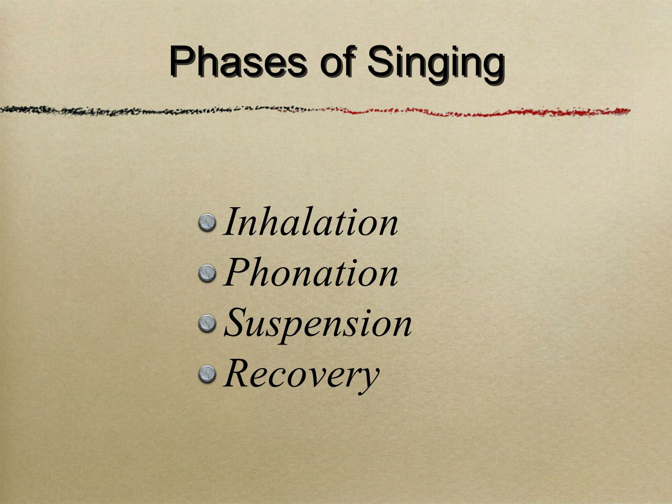 Inhalation Phonation Suspension Recovery Phases of Singing