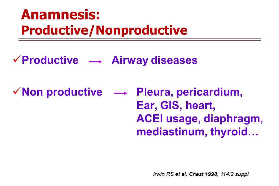Anamnesis: Productive/Nonproductive ProductiveAirway diseases Non productivePleura, pericardium, Ear, GIS, heart, ACEI usage, diaphragm, mediastinum,