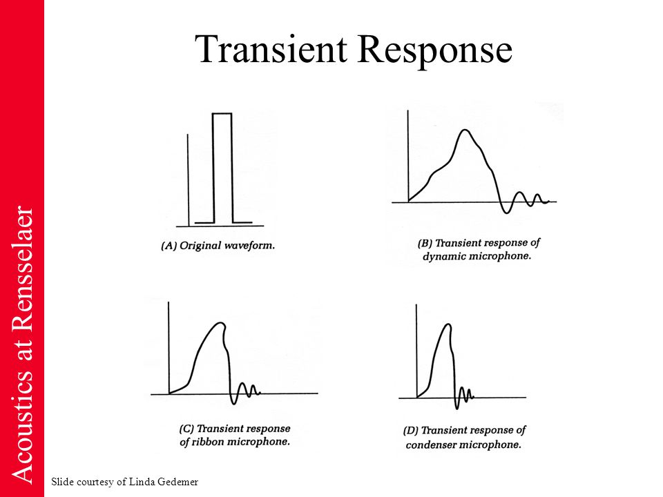 Acoustics at Rensselaer Transient Response Slide courtesy of Linda Gedemer