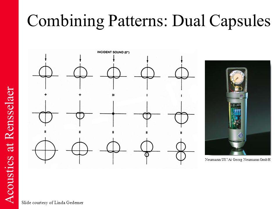 Acoustics at Rensselaer Combining Patterns: Dual Capsules Neumann U87Ai Georg Neumann GmbH Slide courtesy of Linda Gedemer