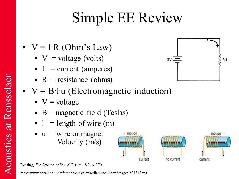 Acoustics at Rensselaer Simple EE Review V = I·R (Ohm's Law)  V = voltage (volts)  I = current (amperes)  R = resistance (ohms) V = B·l·u (Electromagnetic induction)  V = voltage  B = magnetic field (Teslas)  l = length of wire (m)  u = wire or magnet Rossing, The Science of Sound, Figure 18.2, p.