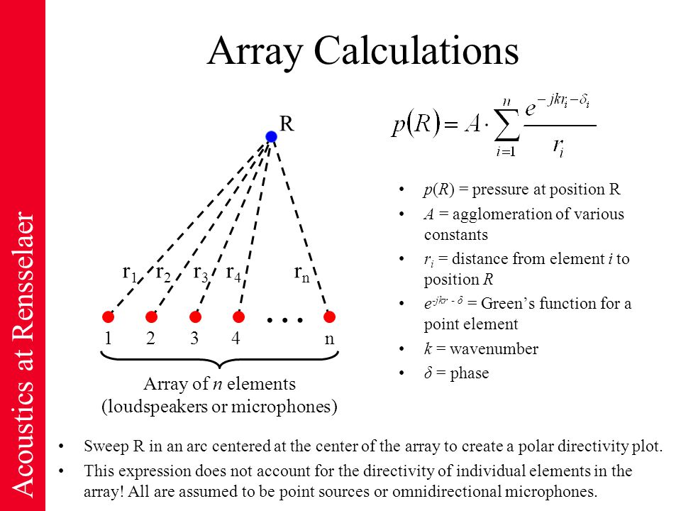 Acoustics at Rensselaer Array Calculations Array of n elements (loudspeakers or microphones) … 1234n r1r1 r2r2 r3r3 r4r4 rnrn R p(R) = pressure at position R A = agglomeration of various constants r i = distance from element i to position R e -jkr - δ = Green's function for a point element k = wavenumber δ = phase Sweep R in an arc centered at the center of the array to create a polar directivity plot.