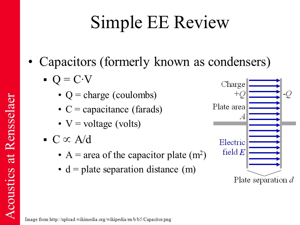 Acoustics at Rensselaer Simple EE Review Capacitors (formerly known as condensers)  Q = C·V Q = charge (coulombs) C = capacitance (farads) V = voltage (volts)  C A/d A = area of the capacitor plate (m 2 ) d = plate separation distance (m) Image from http://upload.wikimedia.org/wikipedia/en/b/b5/Capacitor.png