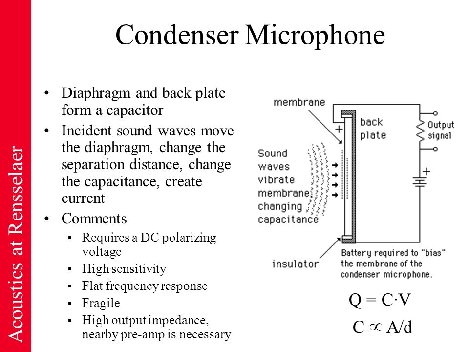 Acoustics at Rensselaer Electret Microphone Same basic operation principle as the condenser mic Polarizing voltage is built into the diaphragm Comments  High sensitivity  Flat frequency response  Fragile  High output impedance, nearby pre-amp is necessary Long, Fig.