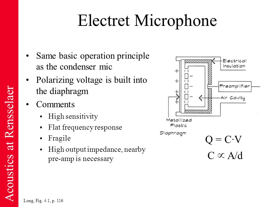Acoustics at Rensselaer Ribbon Microphone Conductive ribbon diaphragm moving in a magnetic field generates an electric signal Comments  Lightweight ribbon responds to particle velocity rather than pressure  Both sides are exposed resulting in a bidirectional response  Sensitive to moving air  Easily damaged by high sound- pressure levels Long, Fig.