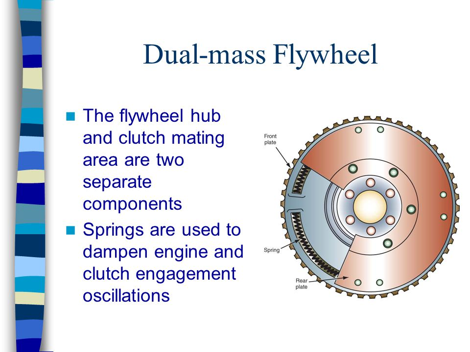 Dual-mass Flywheel The flywheel hub and clutch mating area are two separate components Springs are used to dampen engine and clutch engagement oscilla