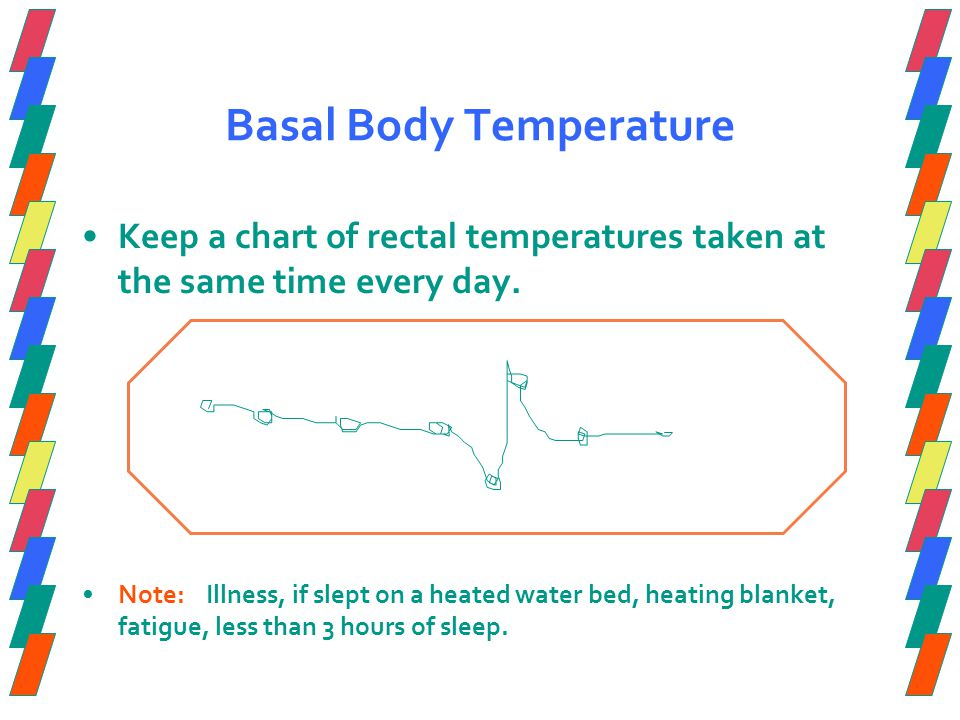 Basal Body Temperature Keep a chart of rectal temperatures taken at the same time every day.